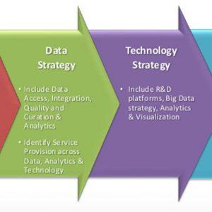 bigdata_strategy